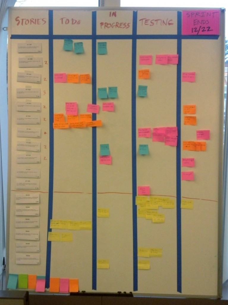 Scrum_task_board