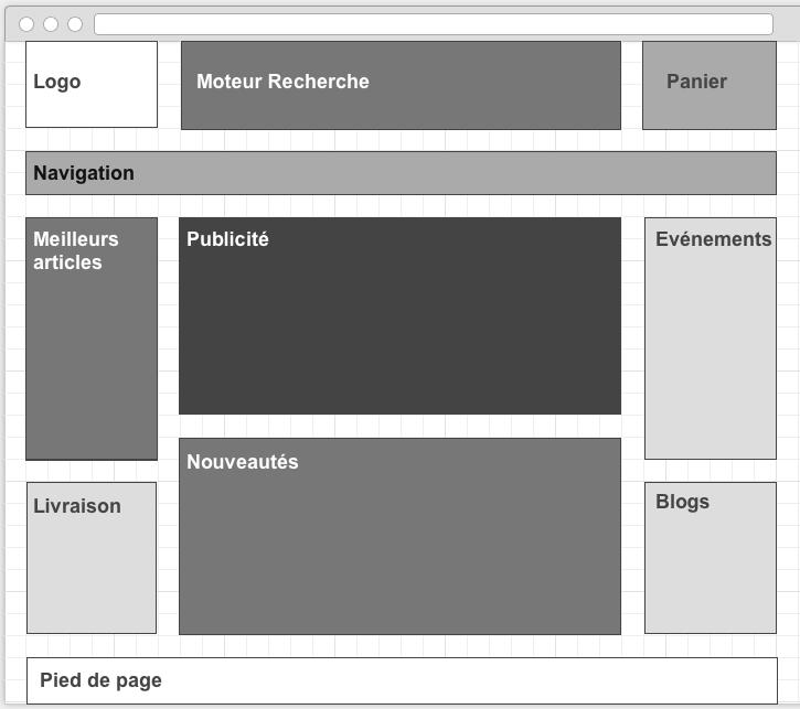 le prototypage d u2019application web at e  renaux